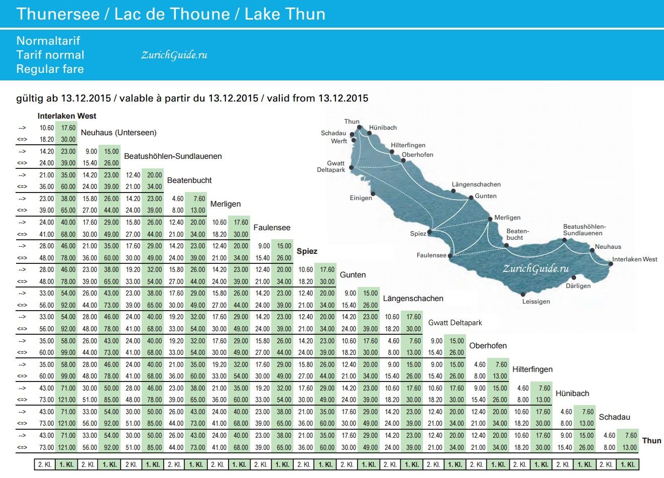 Расписание круизов по озеру Тун - Тунское озеро (Thunersee)